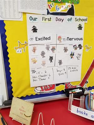 Photo of Our first day of school chart